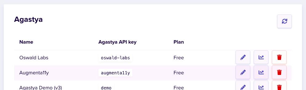 Screenshot of Agastya page